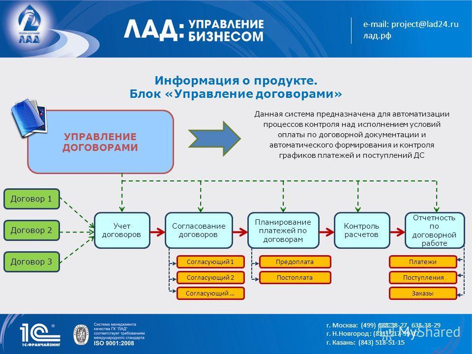 e-mail: project@lad24.ru лад.рф Договор 3 Информация о продукте. Блок «Управление договорами» Данная система предназначена для автоматизации процессов контроля над исполнением условий оплаты по договорной документации и автоматического формирования и