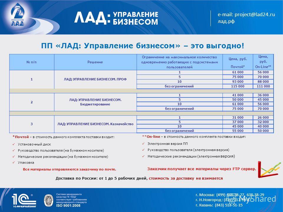 e-mail: project@lad24.ru лад.рф ПП «ЛАД: Управление бизнесом» – это выгодно! Доставка по России: от 1 до 5 рабочих дней, стоимость за доставку не взимается * Почтой – в стоимость данного комплекта поставки входит: Установочный диск Руководство пользо