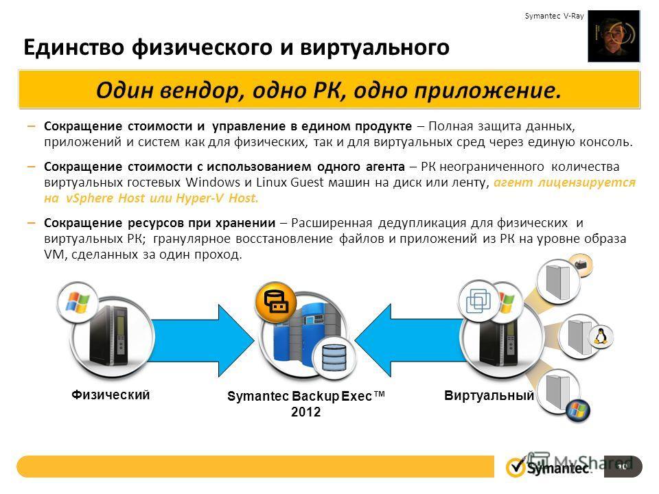 Единство физического и виртуального 10 – Сокращение стоимости и управление в едином продукте – Полная защита данных, приложений и систем как для физических, так и для виртуальных сред через единую консоль. – Сокращение стоимости с использованием одно