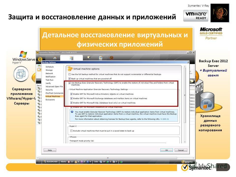 Защита и восстановление данных и приложений Symantec V-Ray 16 Резервное копирование за один проход виртуальных гостевых систем 1 Серверное приложение VMware/Hyper-V Серверы Backup Exec 2012 Server + Виртуальный агент Частичное восстановление данных E