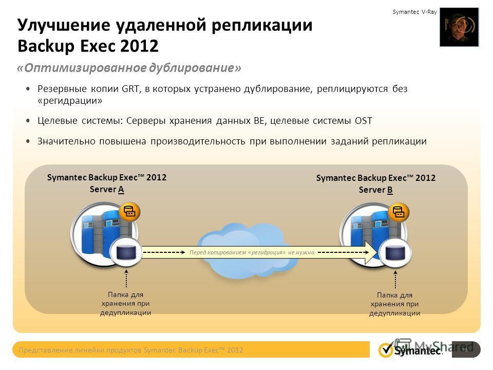 Улучшение удаленной репликации Backup Exec 2012 Symantec Backup Exec 2012 Server A Папка для хранения при дедупликации Symantec Backup Exec 2012 Server B Папка для хранения при дедупликации Перед копированием «регидрация» не нужна Резервные копии GRT