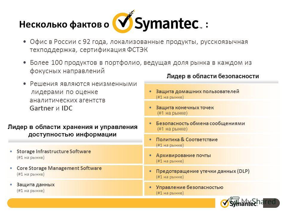 Несколько фактов о : Офис в России с 92 года, локализованные продукты, русскоязычная техподдержка, сертификация ФСТЭК Более 100 продуктов в портфолио, ведущая доля рынка в каждом из фокусных направлений Решения являются неизменными лидерами по оценке