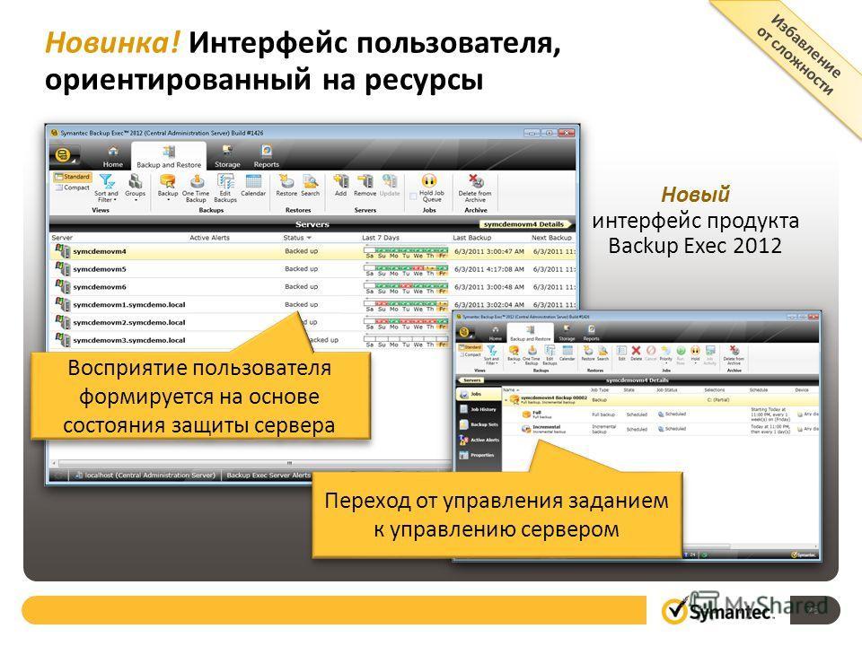 Новинка! Интерфейс пользователя, ориентированный на ресурсы Новый интерфейс продукта Backup Exec 2012 Избавление от сложности 23 Восприятие пользователя формируется на основе состояния защиты сервера Переход от управления заданием к управлению сервер