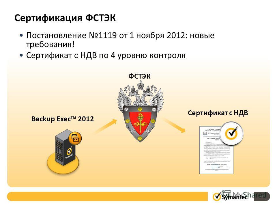 Сертификация ФСТЭК Постановление 1119 от 1 ноября 2012: новые требования! Сертификат с НДВ по 4 уровню контроля Backup Exec 2012 47 ФСТЭК Сертификат с НДВ