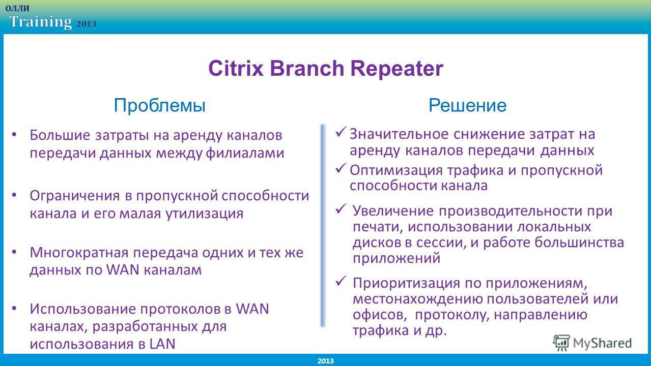 2013 Citrix Branch Repeater ПроблемыРешение Большие затраты на аренду каналов передачи данных между филиалами Ограничения в пропускной способности канала и его малая утилизация Многократная передача одних и тех же данных по WAN каналам Использование
