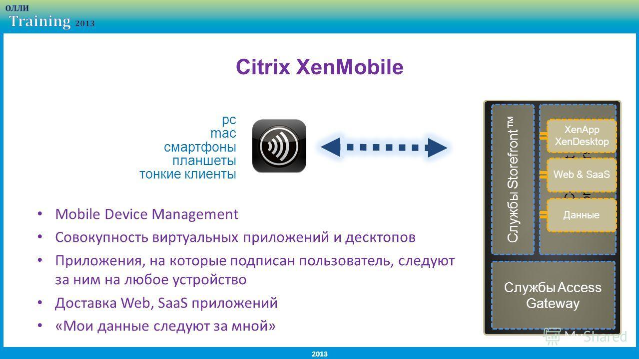 2013 Citrix XenMobile Content controllers XenApp XenDesktop Web & SaaSДанные Службы Storefront Службы Access Gateway pc mac смартфоны планшеты тонкие клиенты Mobile Device Management Совокупность виртуальных приложений и десктопов Приложения, на кото