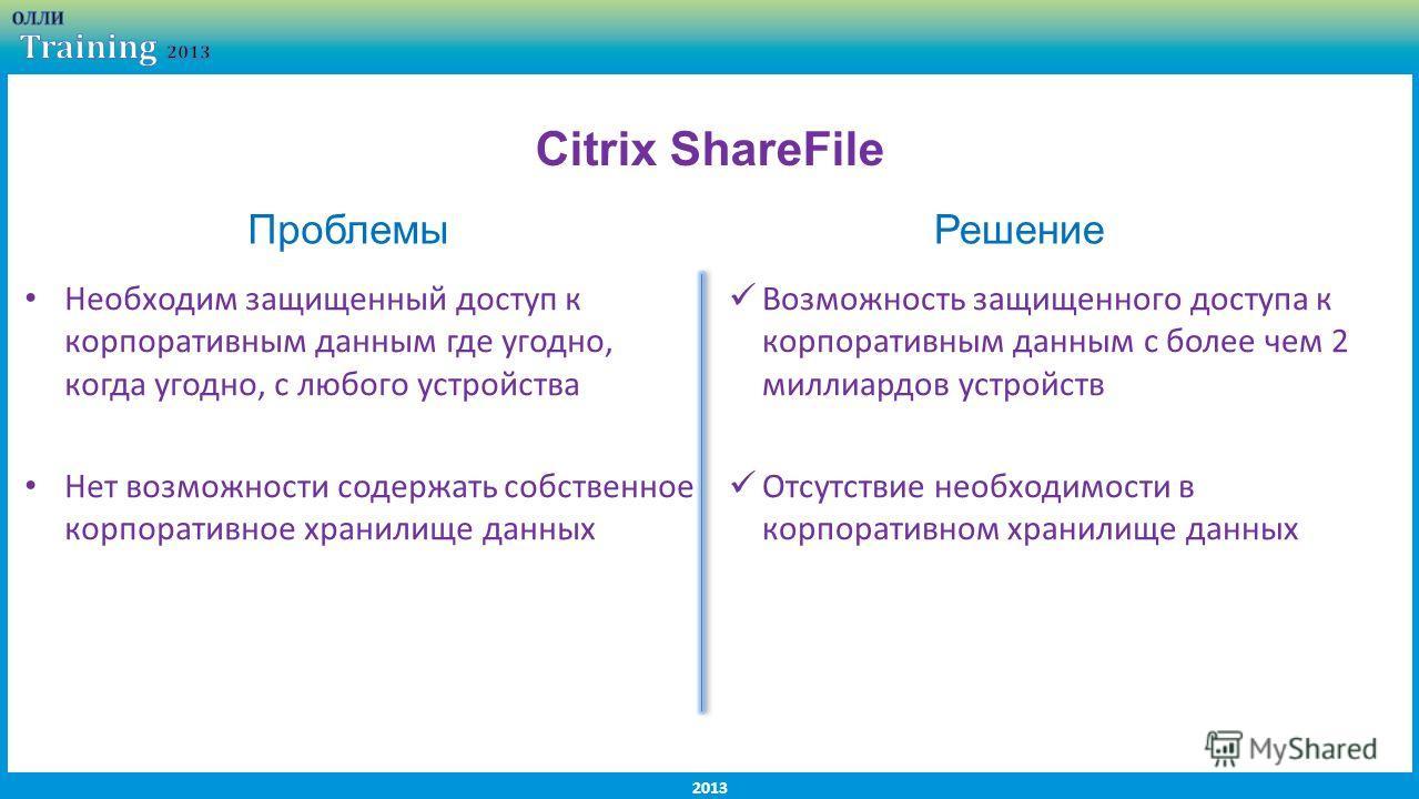 2013 Citrix ShareFile ПроблемыРешение Необходим защищенный доступ к корпоративным данным где угодно, когда угодно, с любого устройства Нет возможности содержать собственное корпоративное хранилище данных Возможность защищенного доступа к корпоративны