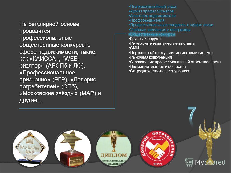 На регулярной основе проводятся профессиональные общественные конкурсы в сфере недвижимости, такие, как «КАИССА», WEB- риэлтор» (АРСПб и ЛО), «Профессиональное признание» (РГР), «Доверие потребителей» (СПб), «Московские звёзды» (МАР) и другие…