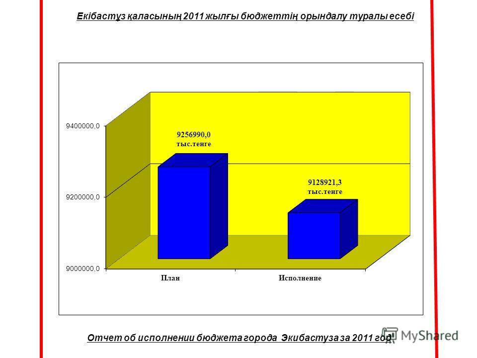 Отчет об исполнении бюджета города Экибастуза за 2011 год Екібастұз қаласының 2011 жылғы бюджеттің орындалу туралы есебі