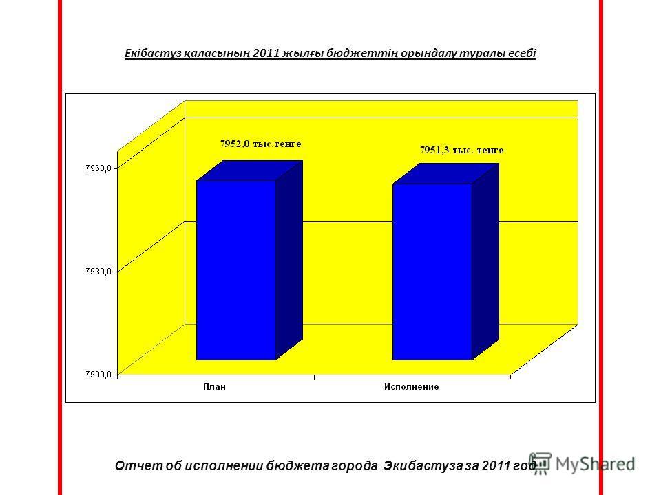 Екібастұз қаласының 2011 жылғы бюджеттің орындалу туралы есебі Отчет об исполнении бюджета города Экибастуза за 2011 год