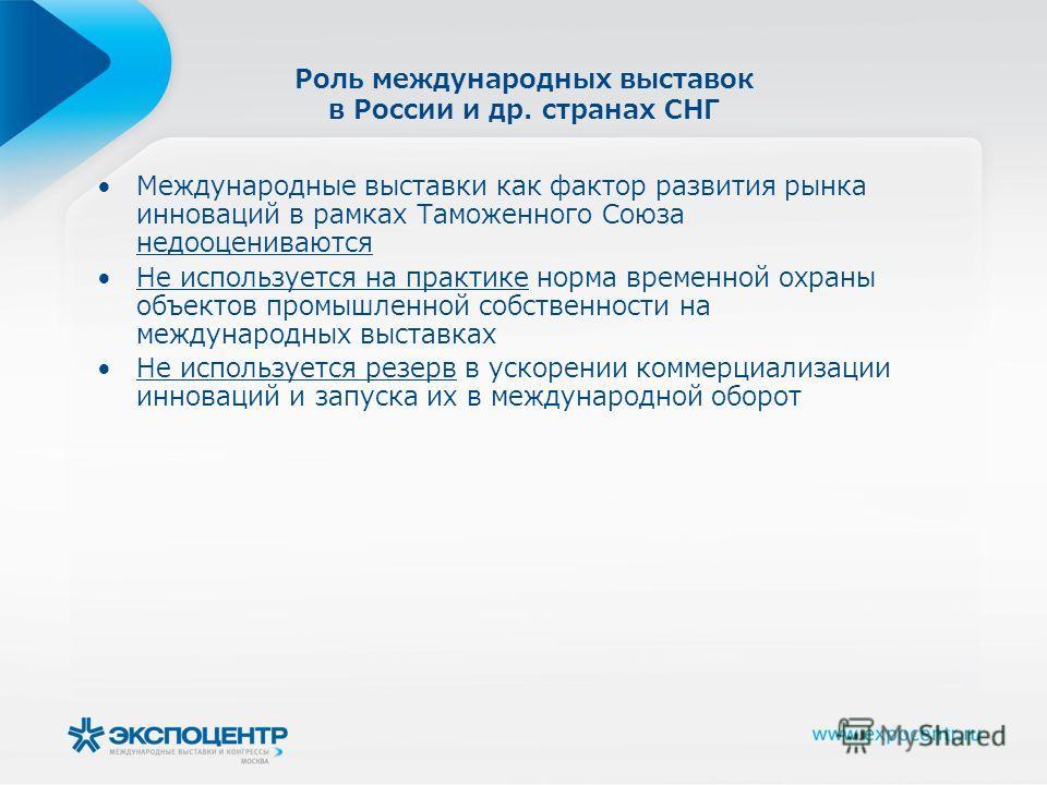 Роль международных выставок в России и др. странах СНГ Международные выставки как фактор развития рынка инноваций в рамках Таможенного Союза недооцениваются Не используется на практике норма временной охраны объектов промышленной собственности на меж
