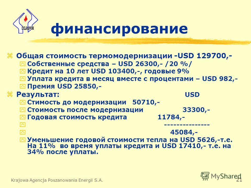 Krajowa Agencja Poszanowania Energii S.A. 21 финансирование zОбщая стоимость термомодернизации -USD 129700,- yСобственные средства – USD 26300,- /20 %/ yКредит на 10 лет USD 103400,-, годовые 9% yУплата кредита в месяц вместе с процентами – USD 982,-