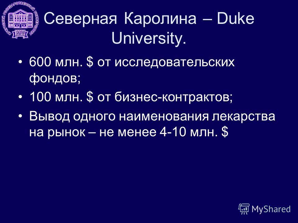 Северная Каролина – Duke University. 600 млн. $ от исследовательских фондов; 100 млн. $ от бизнес-контрактов; Вывод одного наименования лекарства на рынок – не менее 4-10 млн. $
