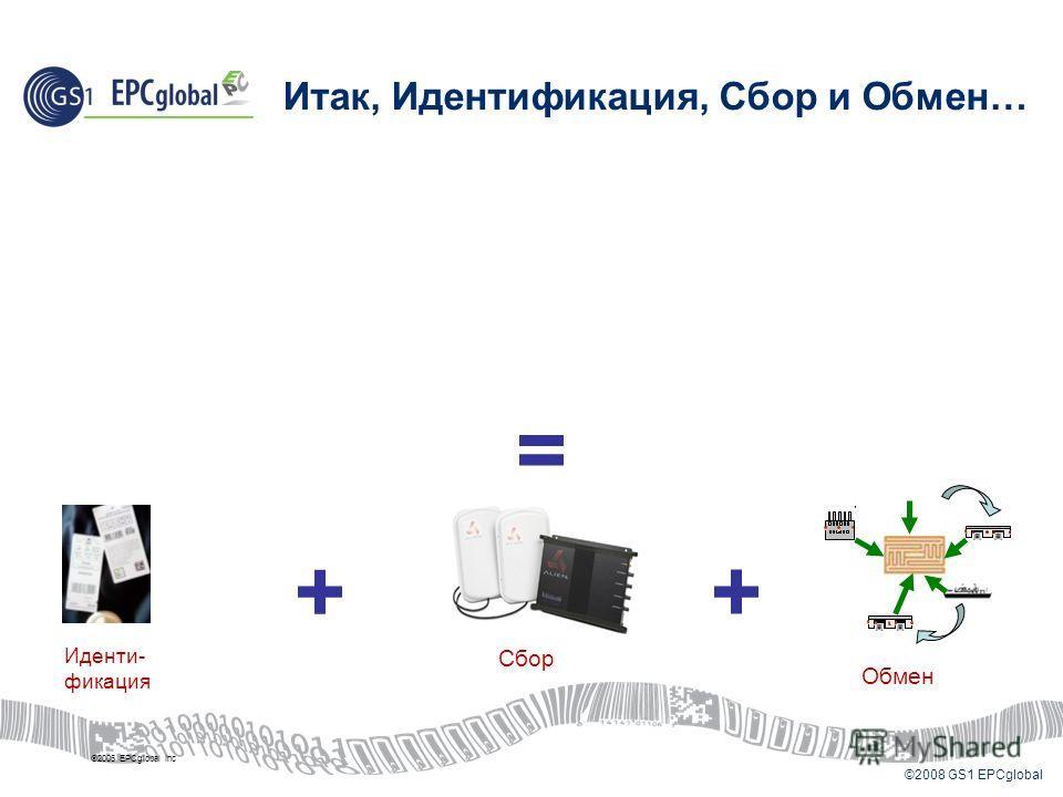 ©2008 GS1 EPCglobal Итак, Идентификация, Сбор и Обмен… 2006 EPCglobal Inc Иденти- фикация Обмен + = Сбор +