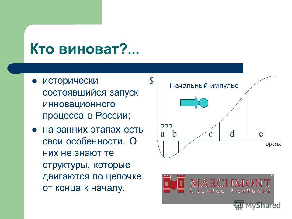 Кто виноват?... исторически состоявшийся запуск инновационного процесса в России; на ранних этапах есть свои особенности. О них не знают те структуры, которые двигаются по цепочке от конца к началу. $ a b c d e время Начальный импульс ???