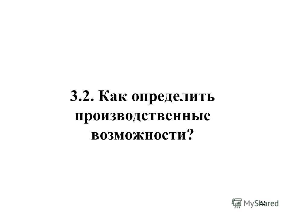 22 3.2. Как определить производственные возможности?