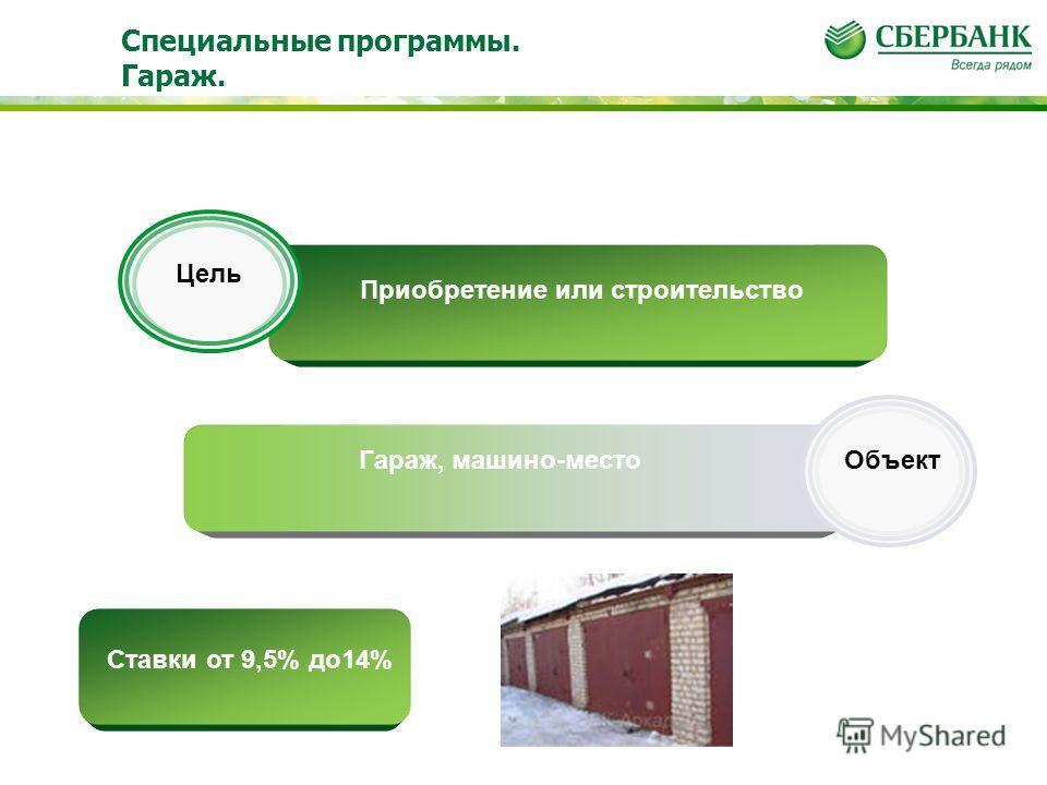 Приобретение или строительство Гараж, машино-место Цель Объект Специальные программы. Гараж. Ставки от 9,5% до14%