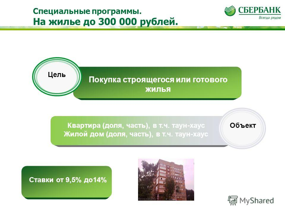 Покупка строящегося или готового жилья Квартира (доля, часть), в т.ч. таун-хаус Жилой дом (доля, часть), в т.ч. таун-хаус Цель Объект Специальные программы. На жилье до 300 000 рублей. Ставки от 9,5% до14%