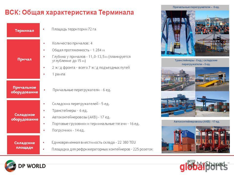 8 ВСК: РО-РО Сервис Инфраструктура Терминала полностью готова для приема постоянных партий автомобилей