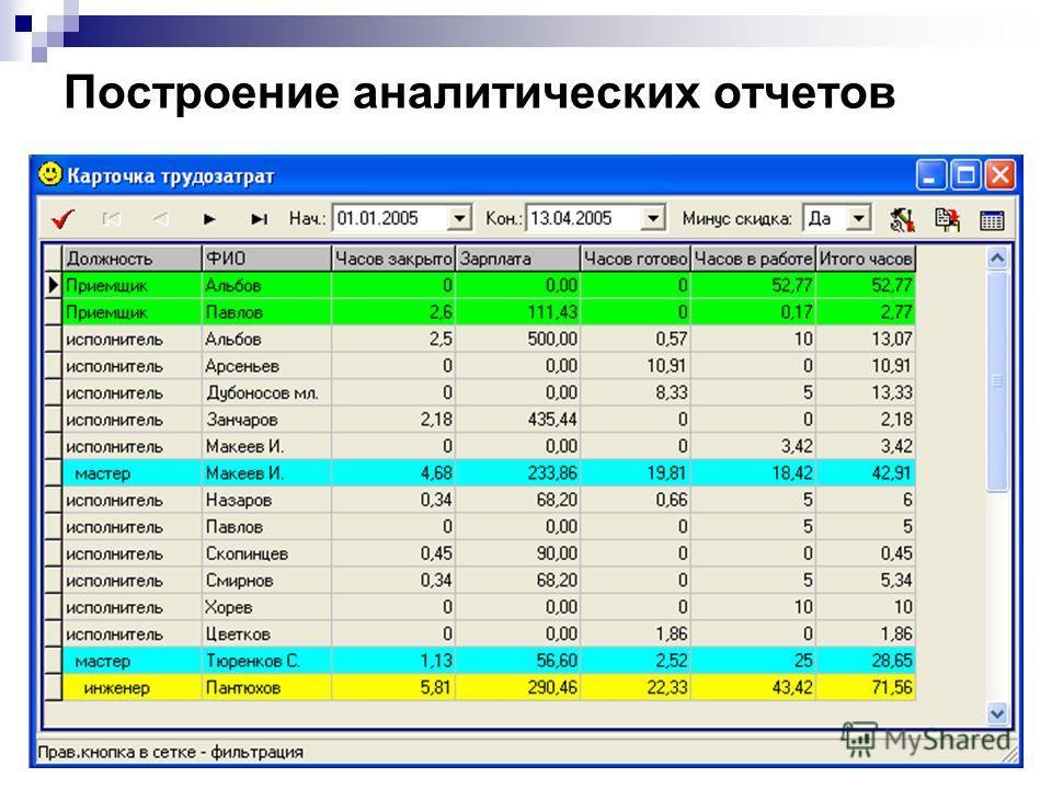 Построение аналитических отчетов