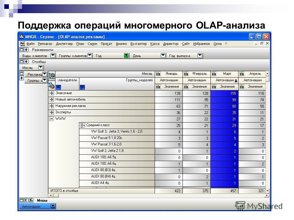Поддержка операций многомерного OLAP-анализа