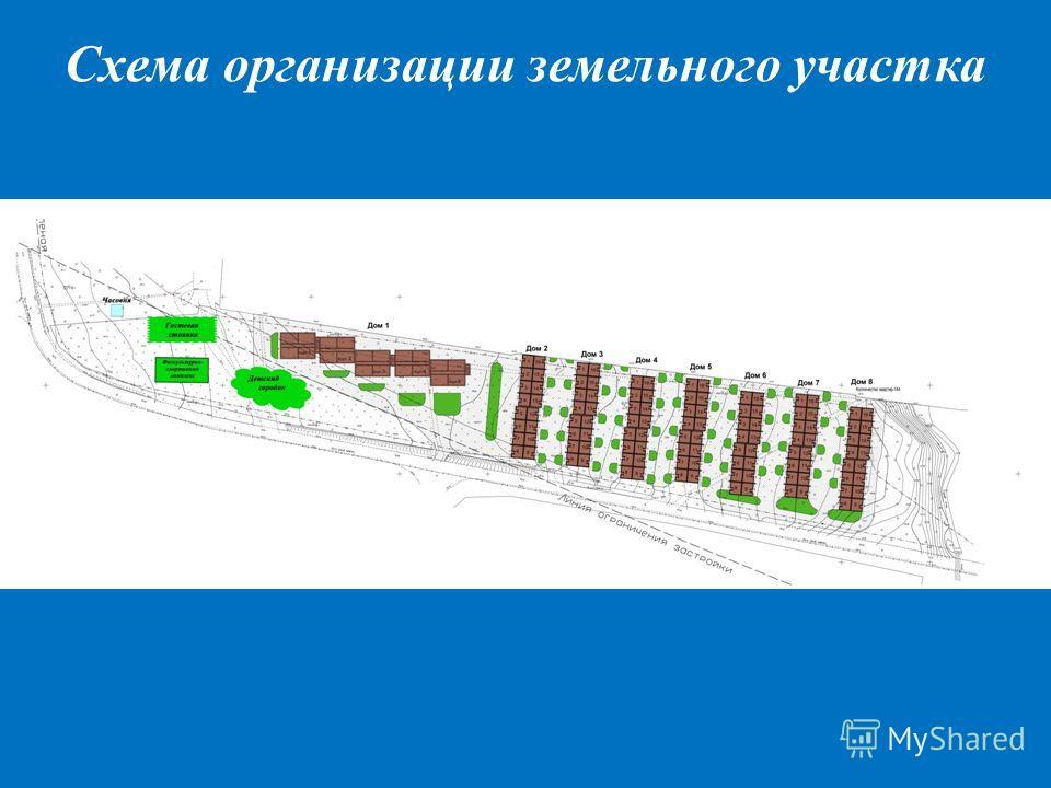 Схема организации земельного участка