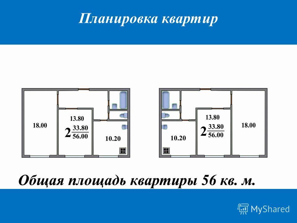 Регистратура областной больницы г ульяновска