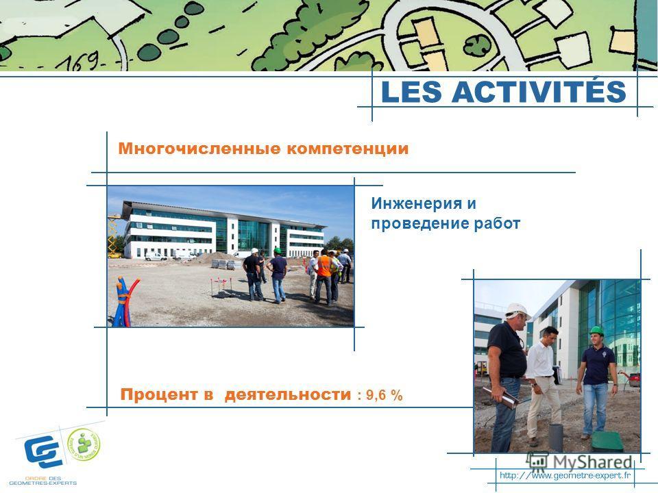 Процент в деятельности : 9,6 % Многочисленные компетенции LES ACTIVITÉS Инженерия и проведение работ