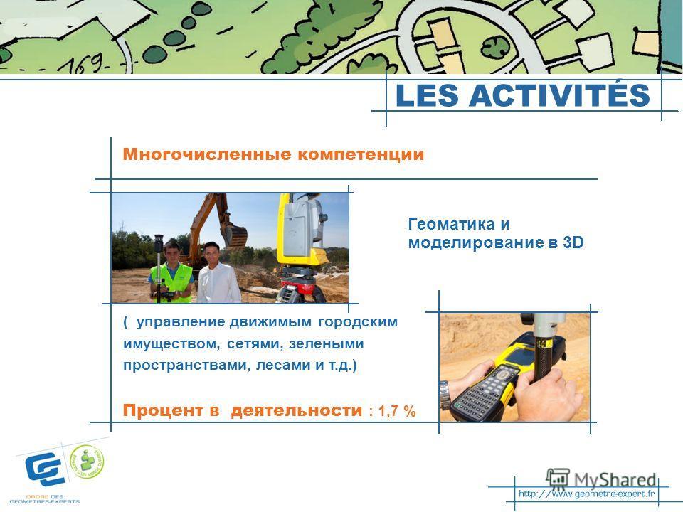 Геоматика и моделирование в 3D Процент в деятельности : 1,7 % Многочисленные компетенции LES ACTIVITÉS ( управление движимым городским имуществом, сетями, зелеными пространствами, лесами и т.д.)