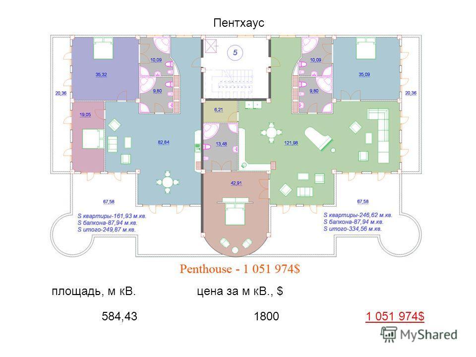 Пентхаус площадь, м кВ.цена за м кВ., $ 584,4318001 051 974$