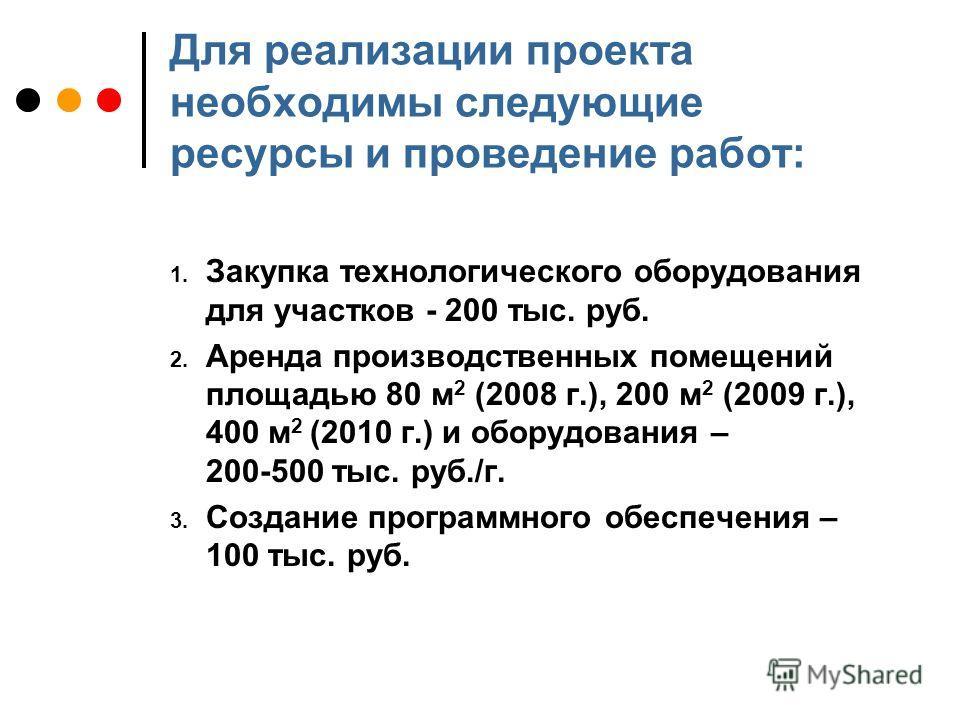 Для реализации проекта необходимы следующие ресурсы и проведение работ: 1. Закупка технологического оборудования для участков - 200 тыс. руб. 2. Аренда производственных помещений площадью 80 м 2 (2008 г.), 200 м 2 (2009 г.), 400 м 2 (2010 г.) и обору