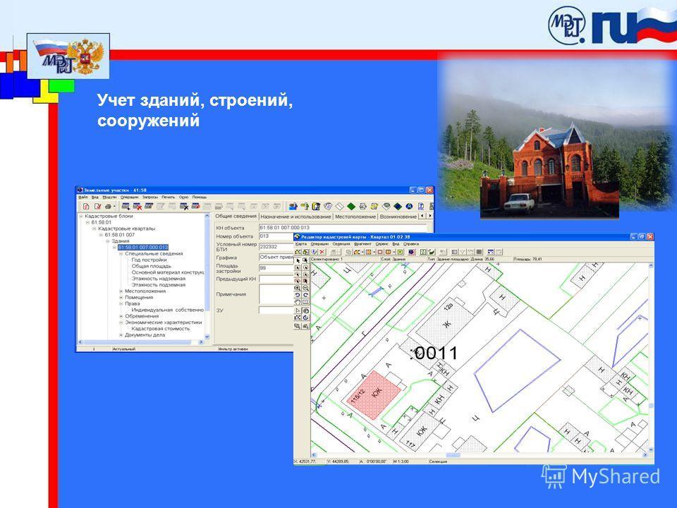 © ФКЦ «Земля» 200427 В 2004 г. будут проведены испытания разработанного прототипа на пилотных объектах Учет земельных участков