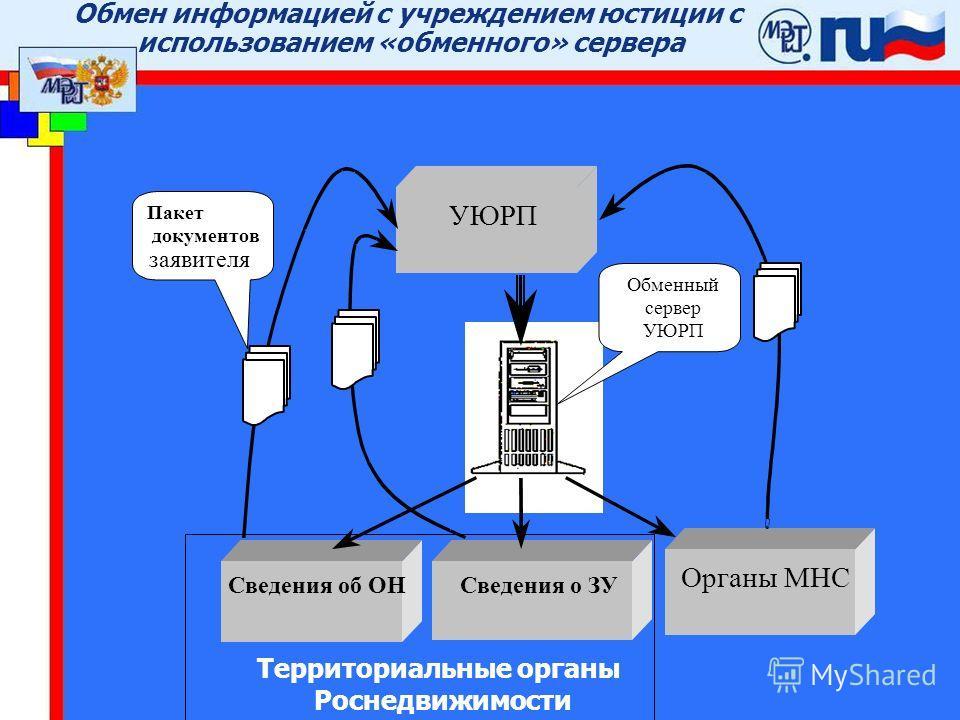 © ФКЦ «Земля» 200428 Учет зданий, строений, сооружений