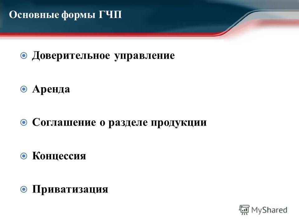 Основные формы ГЧП Доверительное управление Аренда Соглашение о разделе продукции Концессия Приватизация