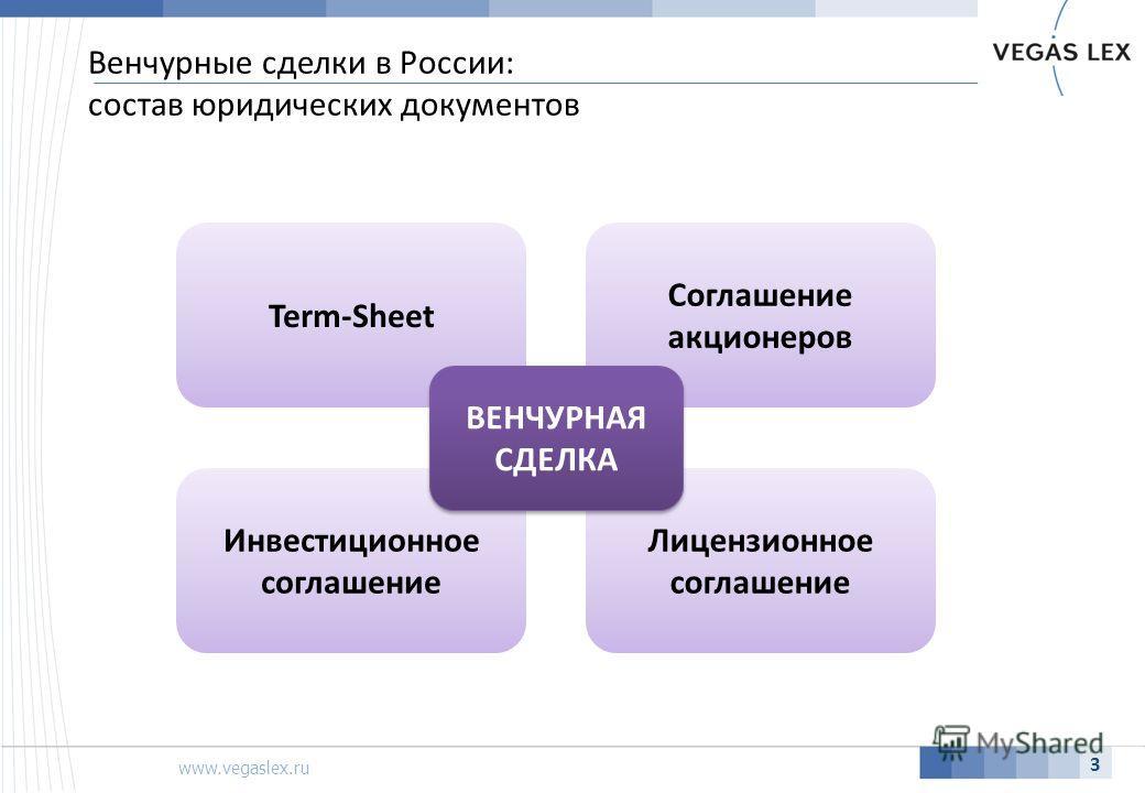 www.vegaslex.ru Венчурные сделки в России: состав юридических документов 3 Term-Sheet Инвестиционное соглашение Соглашение акционеров Лицензионное соглашение ВЕНЧУРНАЯ СДЕЛКА