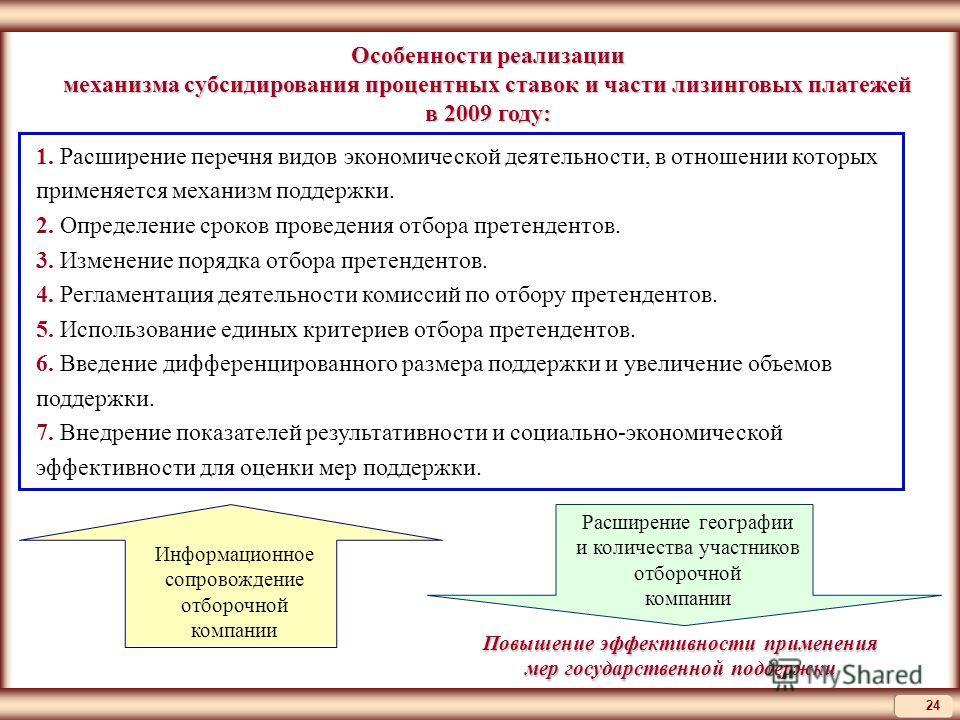 24 Особенности реализации механизма субсидирования процентных ставок и части лизинговых платежей в 2009 году: 1. Расширение перечня видов экономической деятельности, в отношении которых применяется механизм поддержки. 2. Определение сроков проведения