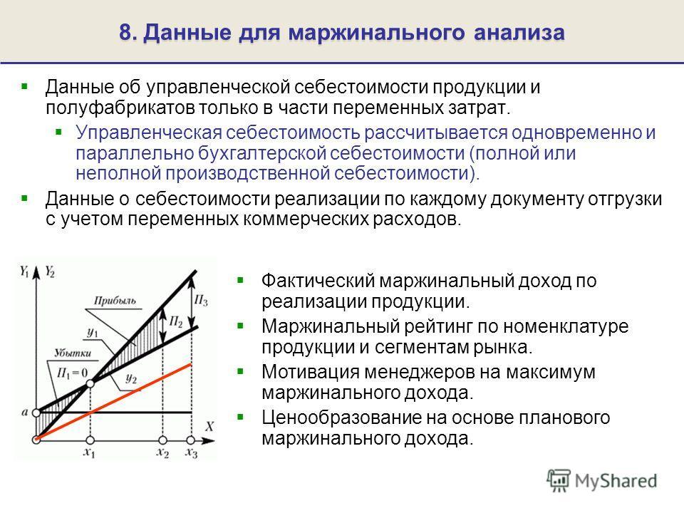Данные об управленческой себестоимости продукции и полуфабрикатов только в части переменных затрат. Управленческая себестоимость рассчитывается одновременно и параллельно бухгалтерской себестоимости (полной или неполной производственной себестоимости
