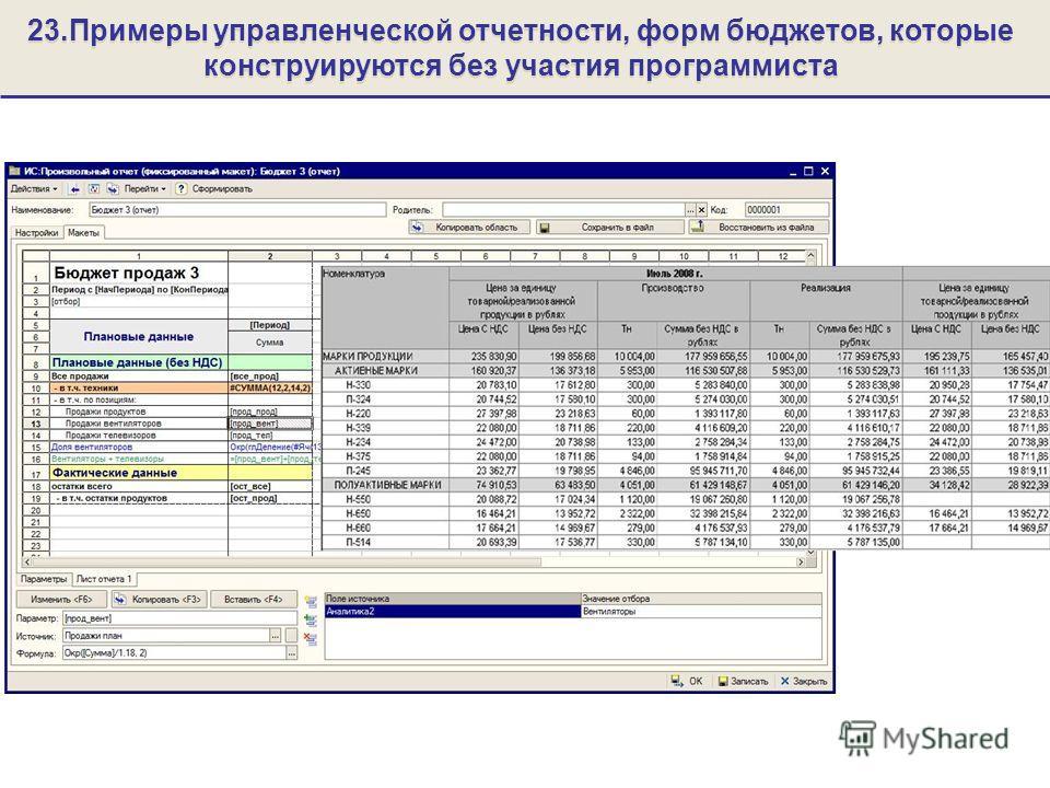 23.Примеры управленческой отчетности, форм бюджетов, которые конструируются без участия программиста