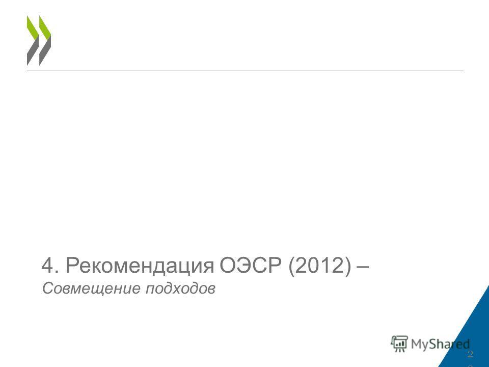 4. Рекомендация ОЭСР (2012) – Совмещение подходов 23