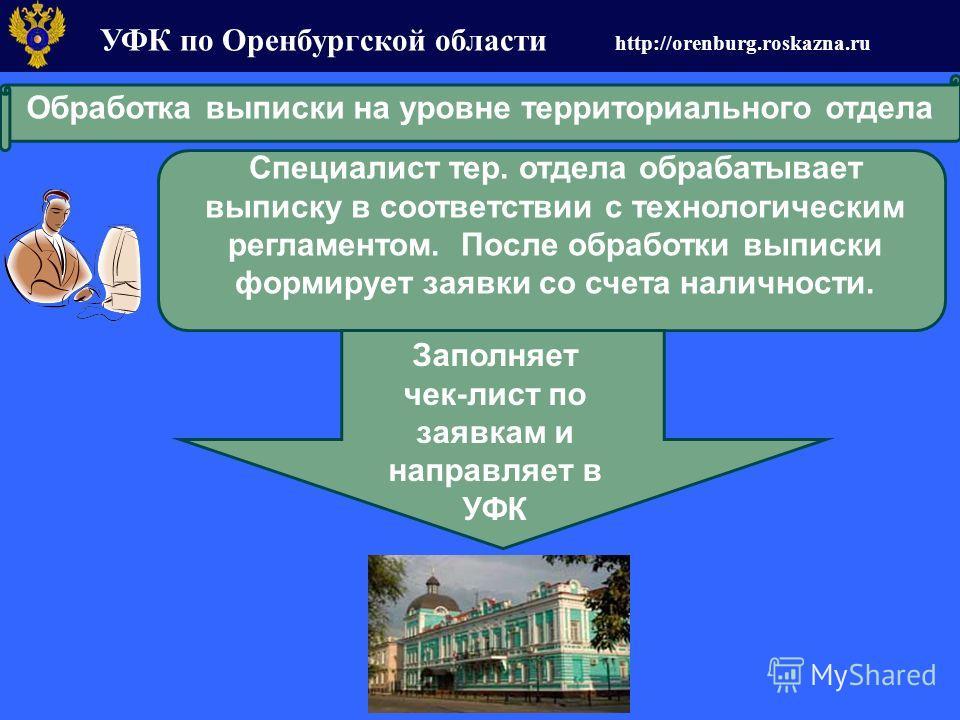 УФК по Оренбургской области http://orenburg.roskazna.ru Обработка выписки на уровне территориального отдела Специалист тер. отдела обрабатывает выписку в соответствии с технологическим регламентом. После обработки выписки формирует заявки со счета на