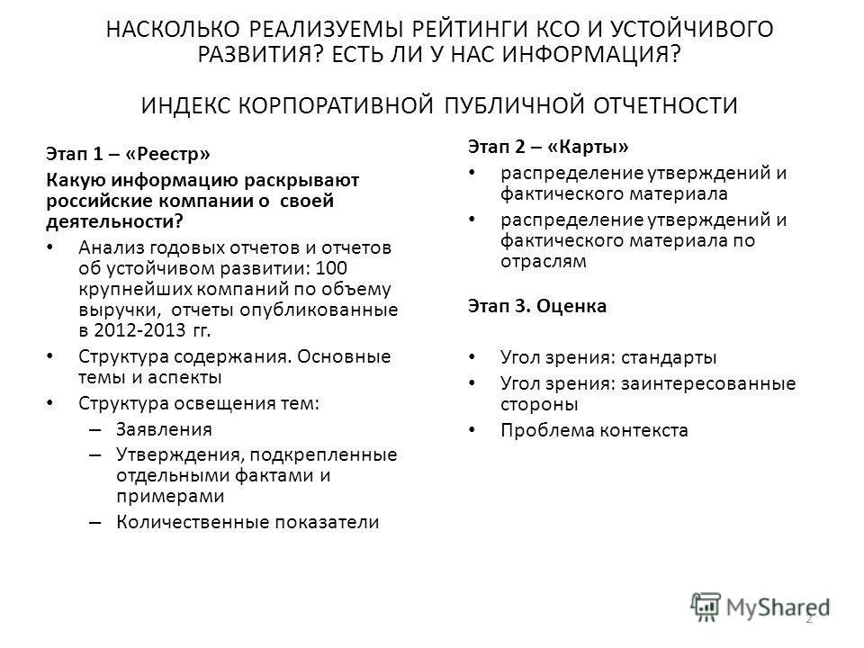 НАСКОЛЬКО РЕАЛИЗУЕМЫ РЕЙТИНГИ КСО И УСТОЙЧИВОГО РАЗВИТИЯ? ЕСТЬ ЛИ У НАС ИНФОРМАЦИЯ? ИНДЕКС КОРПОРАТИВНОЙ ПУБЛИЧНОЙ ОТЧЕТНОСТИ Этап 1 – «Реестр» Какую информацию раскрывают российские компании о своей деятельности? Анализ годовых отчетов и отчетов об