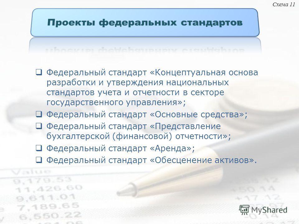 Федеральный стандарт «Концептуальная основа разработки и утверждения национальных стандартов учета и отчетности в секторе государственного управления»; Федеральный стандарт «Основные средства»; Федеральный стандарт «Представление бухгалтерской (финан