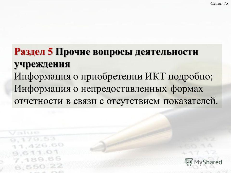 Раздел 5 Прочие вопросы деятельности учреждения Информация о приобретении ИКТ подробно; Информация о непредоставленных формах отчетности в связи с отсутствием показателей. Схема 23