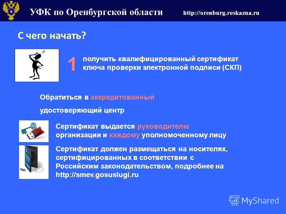 УФК по Оренбургской области http://orenburg.roskazna.ru С чего начать? получить квалифицированный сертификат ключа проверки электронной подписи (СКП) 1 Обратиться в аккредитованный удостоверяющий центр Сертификат выдается руководителю организации и к