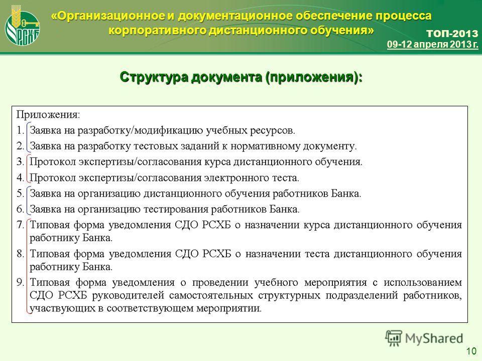 ТОП-2013 09-12 апреля 2013 г. «Организационное и документационное обеспечение процесса корпоративного дистанционного обучения» 10 Структура документа (приложения):