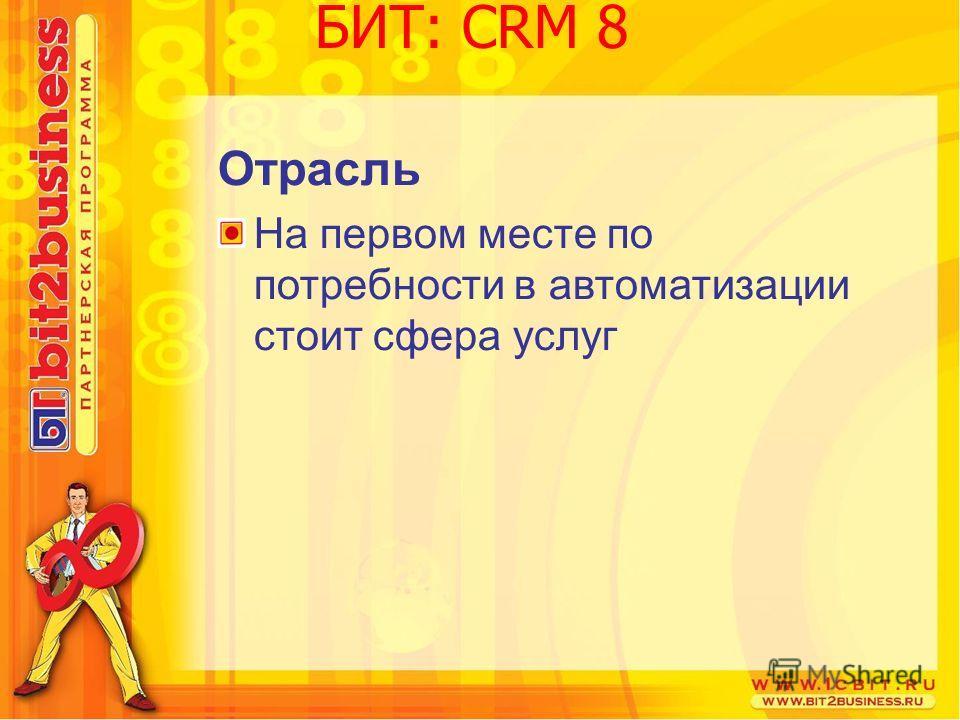 Отрасль На первом месте по потребности в автоматизации стоит сфера услуг БИТ: CRM 8