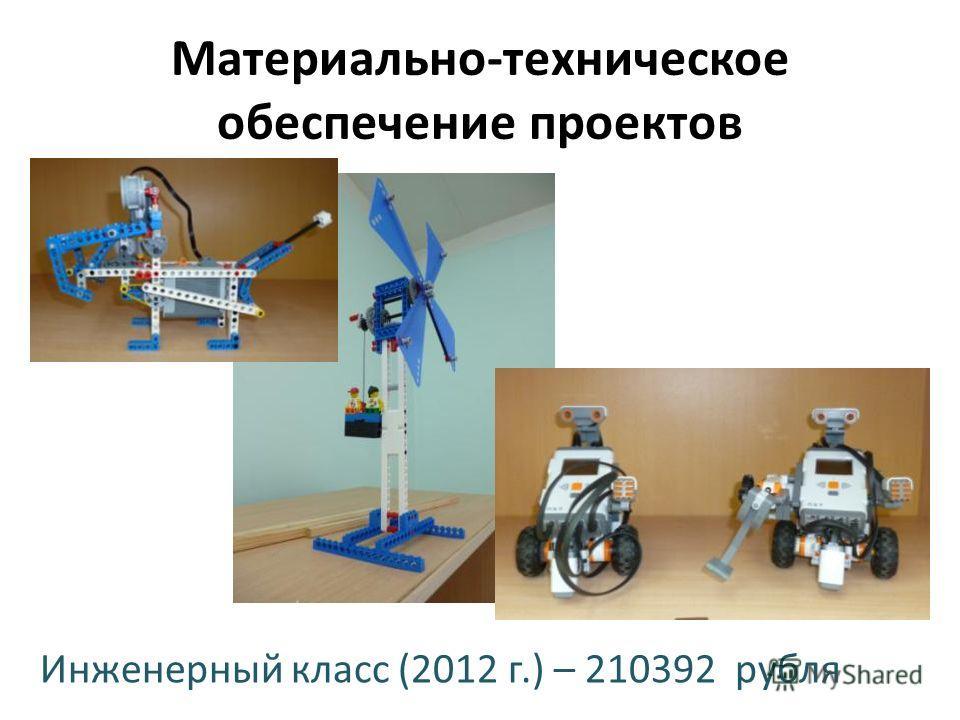 Материально-техническое обеспечение проектов Инженерный класс (2012 г.) – 210392 рубля