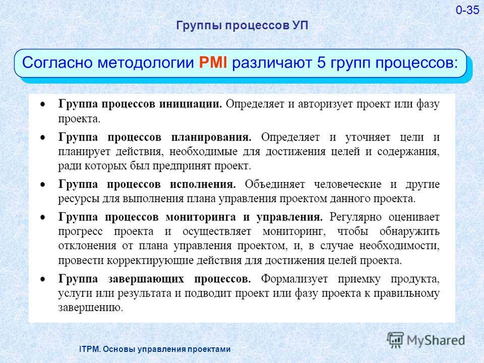 ITPM. Основы управления проектами 0-35 Группы процессов УП