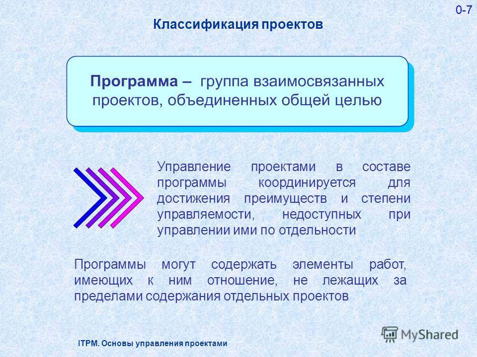 ITPM. Основы управления проектами 0-7 Классификация проектов Управление проектами в составе программы координируется для достижения преимуществ и степени управляемости, недоступных при управлении ими по отдельности Программы могут содержать элементы
