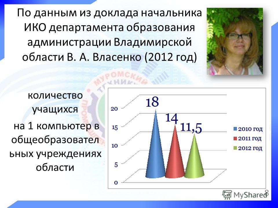 По данным из доклада начальника ИКО департамента образования администрации Владимирской области В. А. Власенко (2012 год) количество учащихся на 1 компьютер в общеобразовател ьных учреждениях области 8